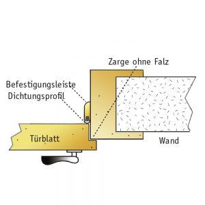 Holzleiste mit Dichtung   Zargo-Leiste® im Querschnitt