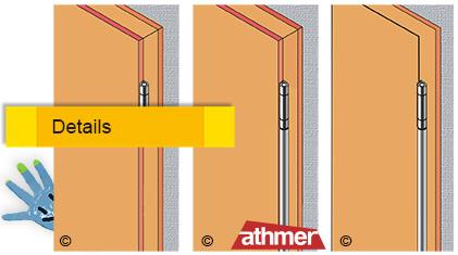 KlemmSchutz Tür für die Bandseite, Scharnierseite von Athmer