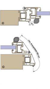 Athmer-Fingerschutz Nr 26 Gegenbandseite Querschnitt