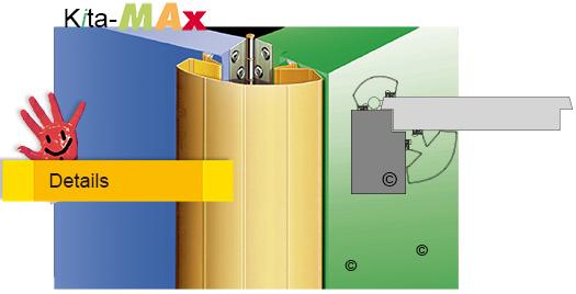 KitaMax - Kinder-Klemmschutz - Set für beide Seiten